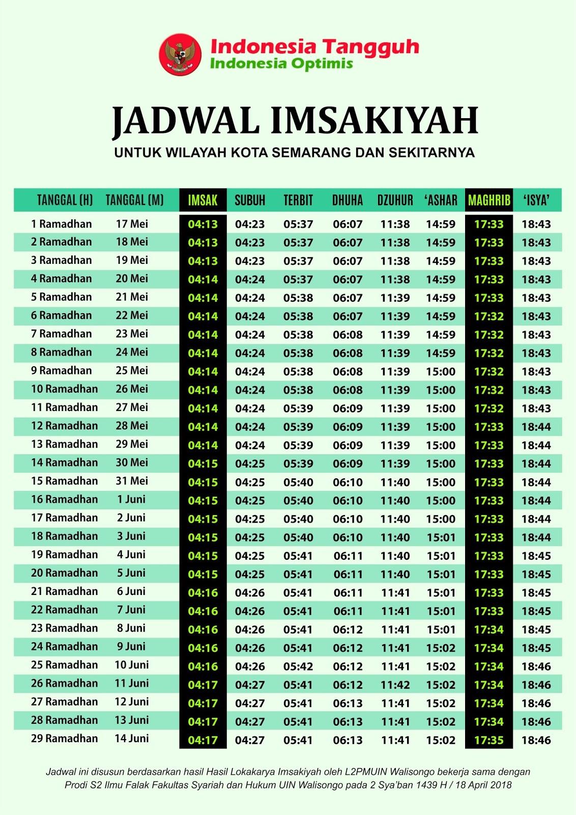 Jadwal Imsyakiyah Semarang