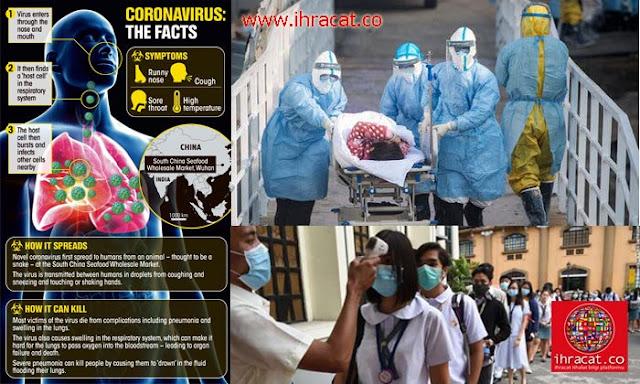 corona virüsü korunma yolları