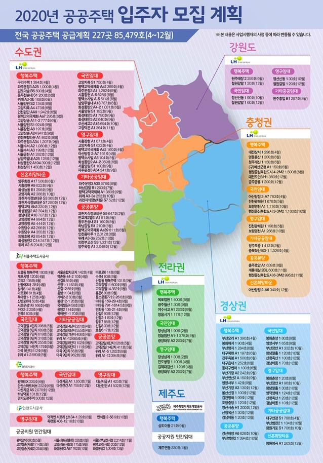 국토교통부, '2020년 공공주택 입주자모집 달력' 발표