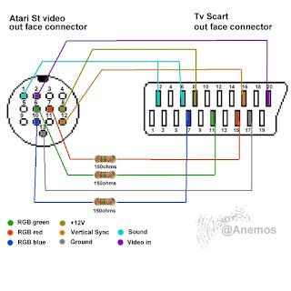 Atari%2B-%2Bscart.jpg