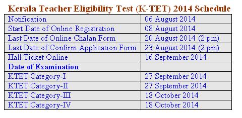K-TET 2014