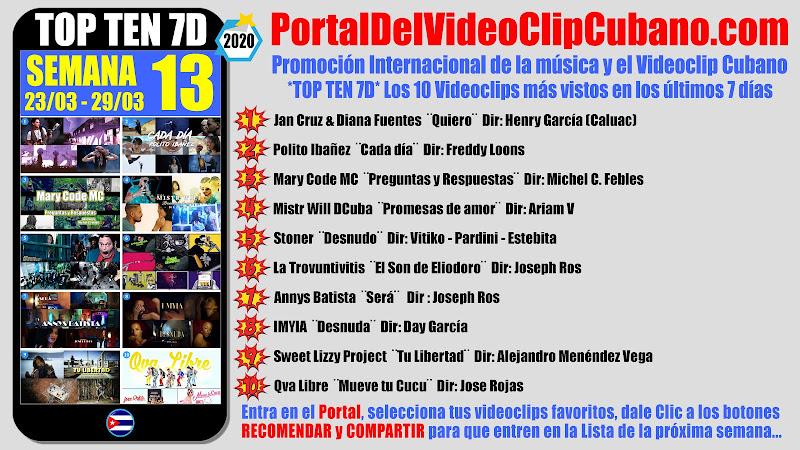 Artistas ganadores del * TOP TEN 7D * con los 10 Videoclips más vistos en la semana 13 (23/03 a 29/03 de 2020) en el Portal Del Vídeo Clip Cubano