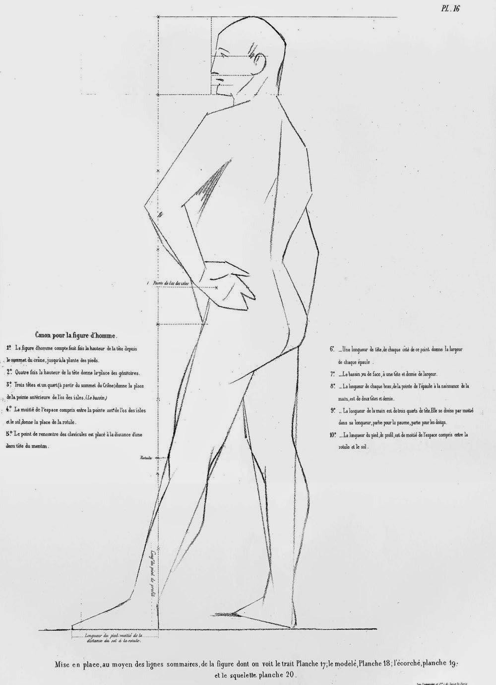 Gurney Journey: Yvon's Academic Drawing Manual