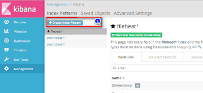 Tambahkan Index  pattern  kalian, dengan cara  klik  create index pattern.