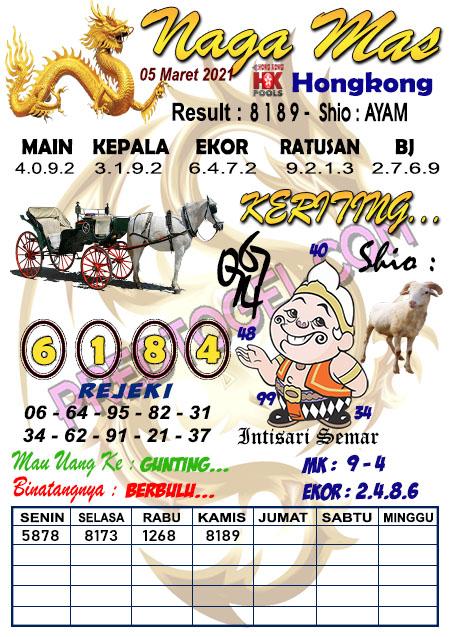 Syair Hk Nagamas Jumat 05 Maret 2021
