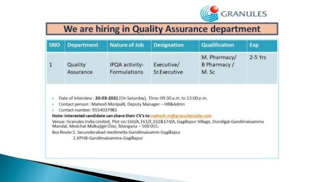 Granules | Walk-in interview for QA on 20th Mar 2021