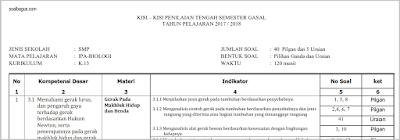 download Kisi Kisi UTS IPA Kelas 8 Semester 1 kuriulum 2013 2017 2018
