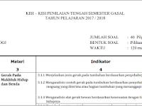 Kisi Kisi UTS IPA Kelas 8 Semester 1/ Ganjil Kurikulum 2013