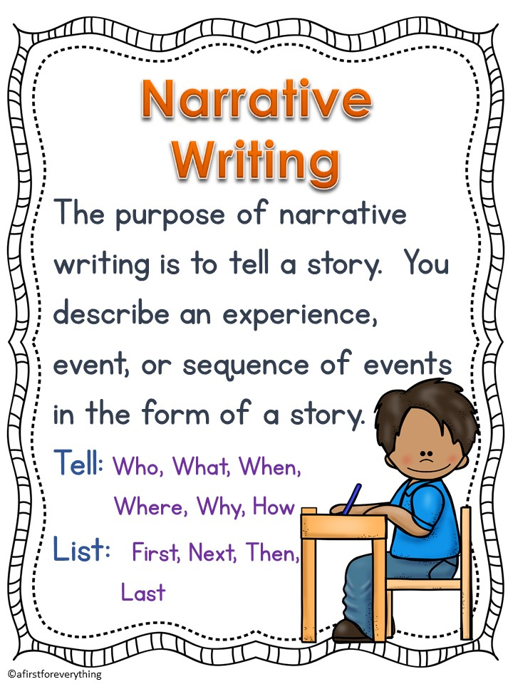 good informative essay topics