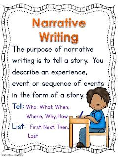 Personal narrative essay prompts