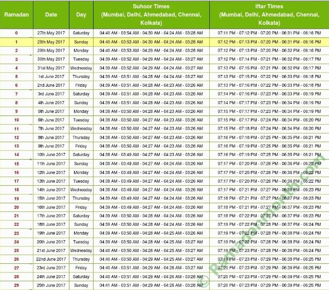 Ramadan Timetable 2017 Updated India