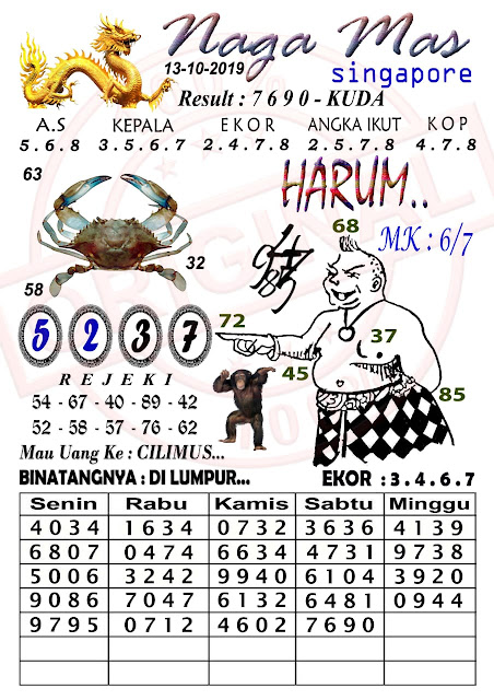 kode hartap73