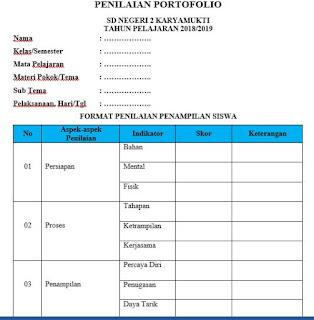 Format Penilaian Portofolio Penampilan Siswa-http://www.librarypendidikan.com/