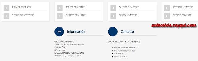 Carrera de Administración de la Universidad NUR
