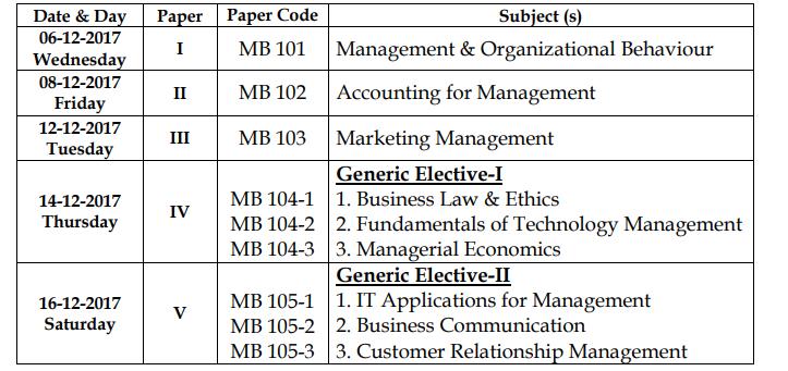 Palamuru University PU MBA Exam Time Table 2017