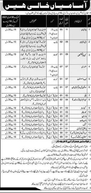 central-ordance-depot-cod-karachi-jobs-2020-ldc-udc