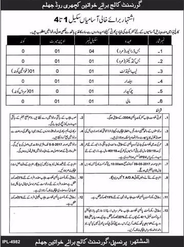 Contrect based jobs in govt college for women  jhelum 27 april 2017