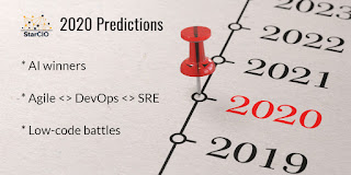 2020 Predictions by Isaac Sacolick