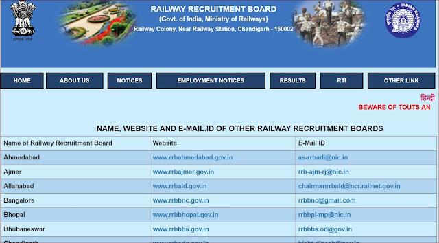 Railway Recruitment Board online registration 2019