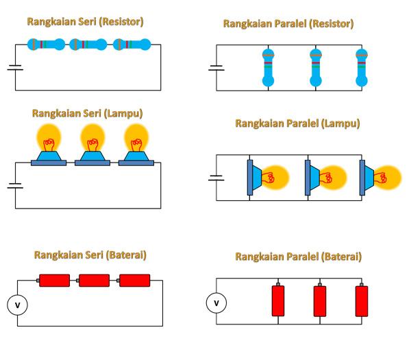 Mengenal Perbedaan Rangkaian Seri Dan Paralel Tempat Kita Berbagi Ilmu