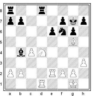 Posición de la partida de ajedrez Vinokur - Egorov (Moscú, 1981)