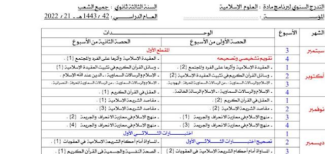 التوزيع السنوي لمادة العلوم الاسلامية للسنة الثالثة ثانوي