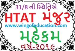 HTAT Manjur Mahekam On 31/08/2019 - www.wingofeducation.com