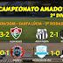 #FutebolDeCampola – Série B do Amador de Campo Limpo: Resultados da rodada do domingo