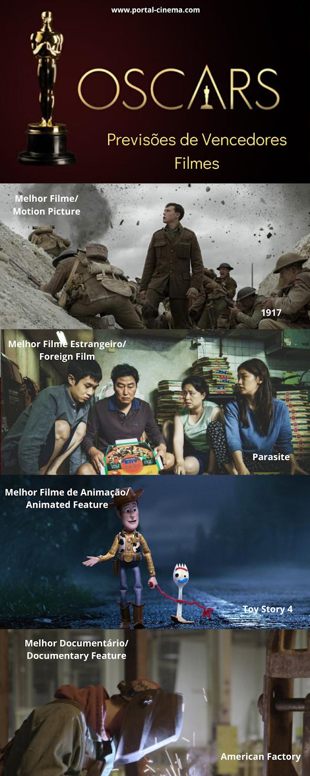 Óscares 2020 - Previsões Nas Categorias de Melhor Filme