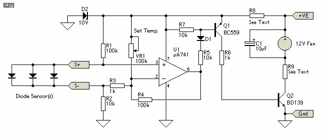 thermal fan controller