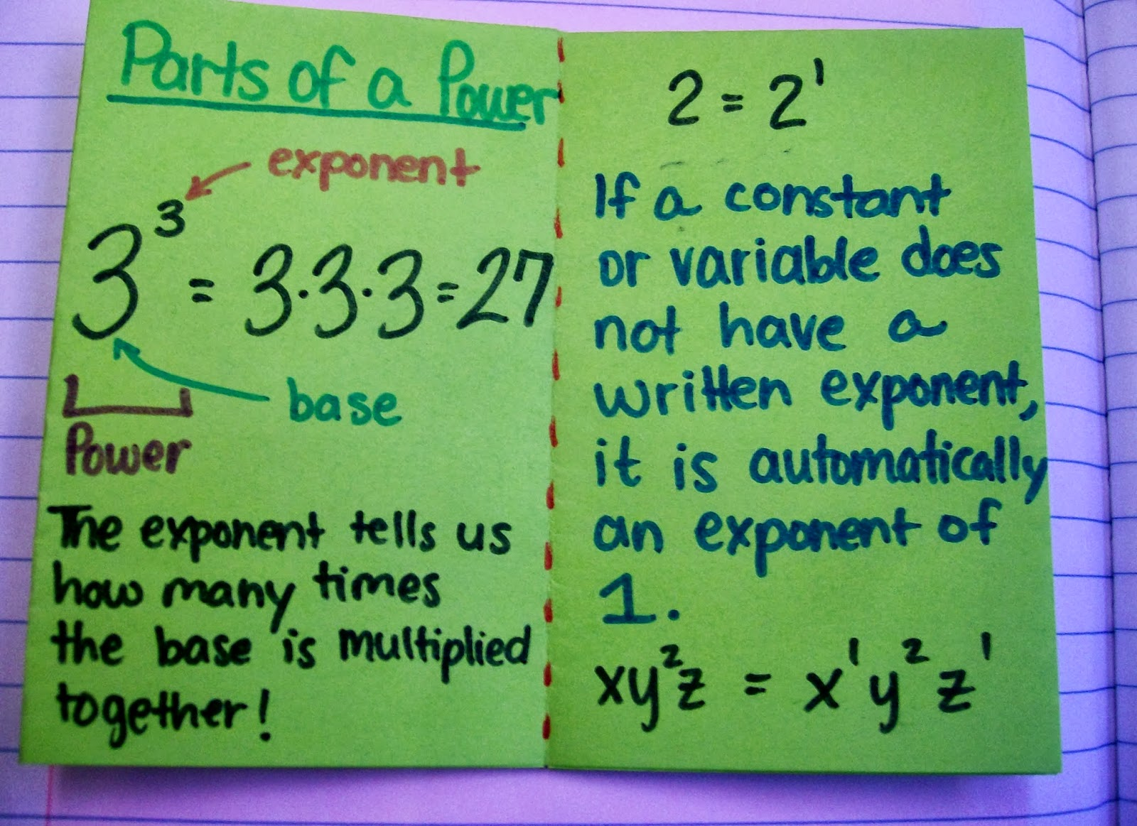Pizzazz Math Worksheets Exponents