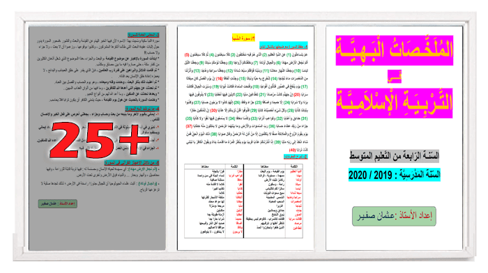 الملخـصات البهيّة في التربية الإسلامية للسنة الرابعة متوسط