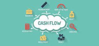 Analisis Arus Kas (Cashflow)
