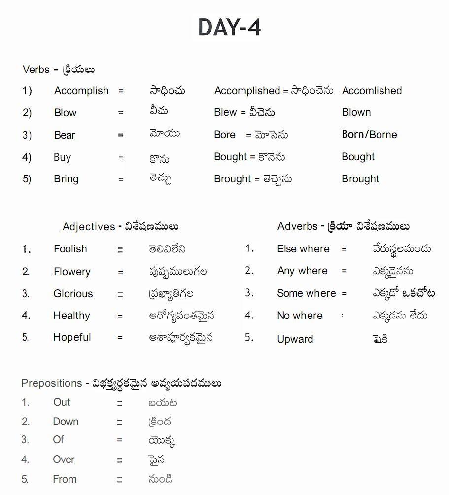 Learns English and English Language: English to Telugu