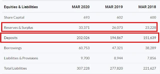 indusind bank share price , finvestonline.com