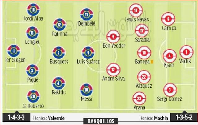 تشكيلة برشلونة أمام إشبيلية اليوم .. ميسي وسواريز فى الهجوم وفيليبي كوتينيو