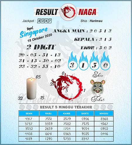 Prediksi Result Naga Minggu