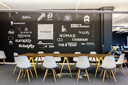 Future of coworking space industry in India