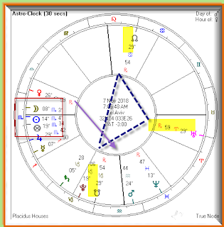 New Moon in LIbra, 2018~ Financial astrology