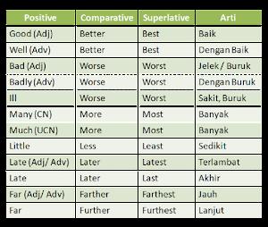 Materi Pelajaran 6 Contoh Kata One Syllable