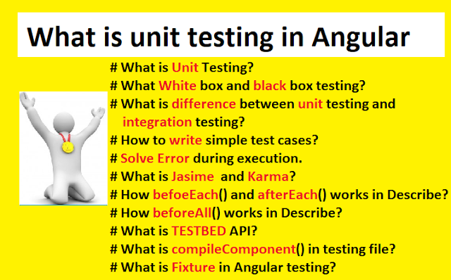 What is unit testing in Angular
