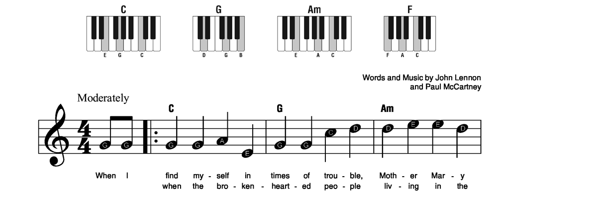 Super Easy Piano Sheet Music Notation Sample