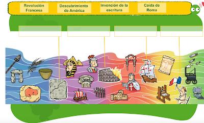 http://www.ceipjuanherreraalcausa.es/Recursosdidacticos/ANAYA%20DIGITAL/CUARTO/Cono/linea_historica_p_162/index.html