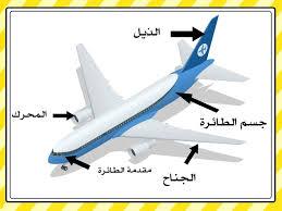 أجزاء الطائرة بالكامل - وتاريخ صناعة الطائرات