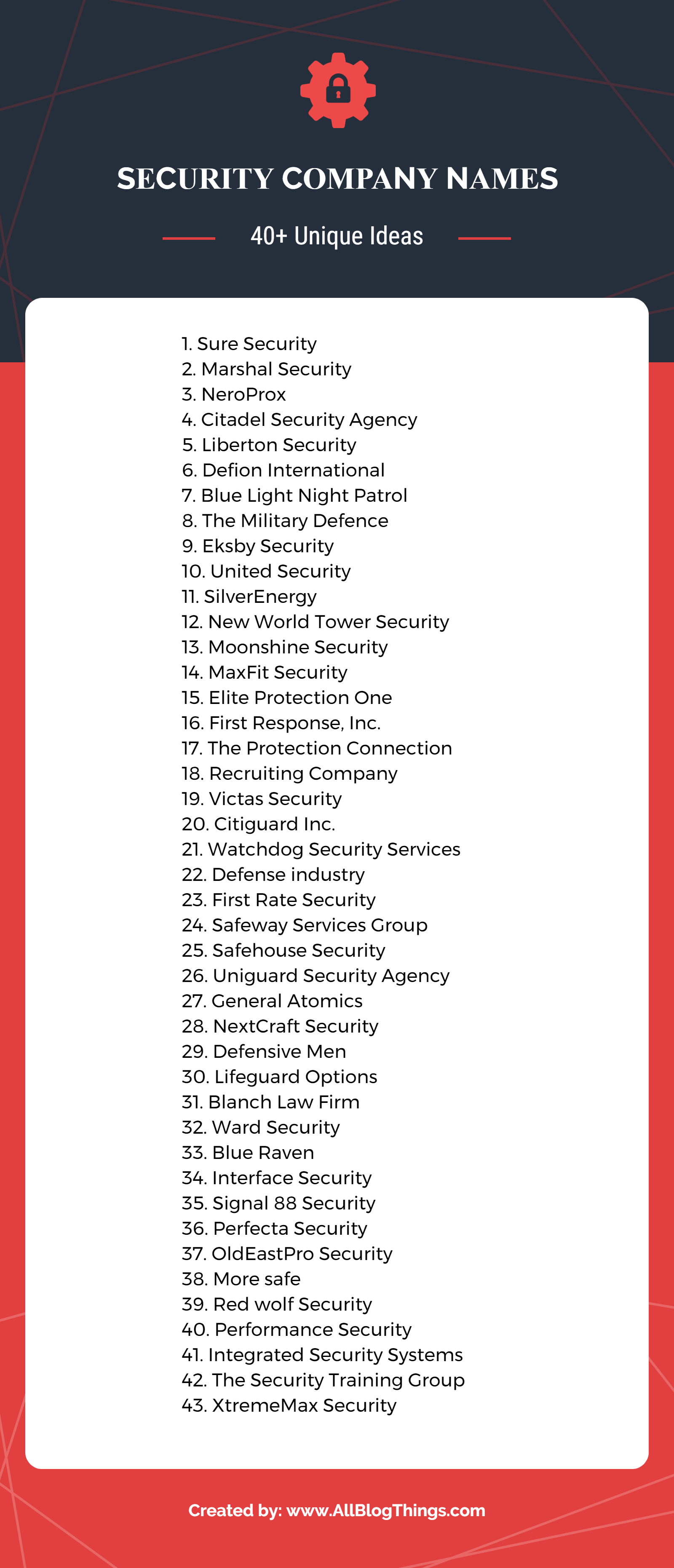 Security Company Names Infographic by AllBlogThings.com