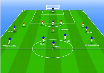 تمرين تكتيكي الاستحواذ 8  لاعبين ضد 5 لاعبين .