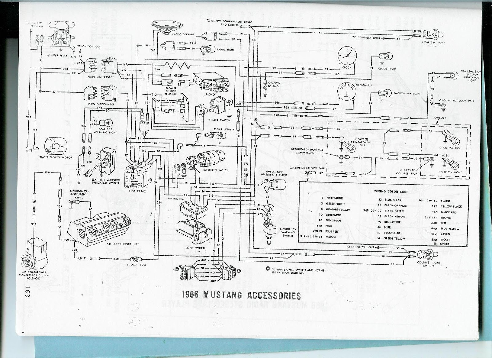 66 ford mustang wiring diagram 90 honda accord fuel pump the care and feeding of ponies 1966 diagrams