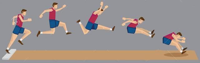 Técnica del Salto Largo en Atletismo