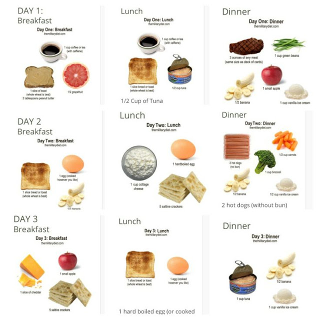 What can i do to lose weight in 3 days