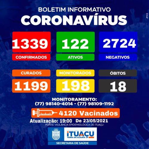 Ituaçu na Chapada Diamantina registra 18° óbito por Covid-19